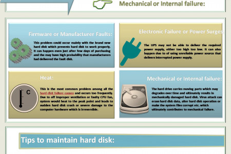 Major factor that may cause hard disk failure  Infographic