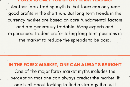 Major forex trading myths Infographic
