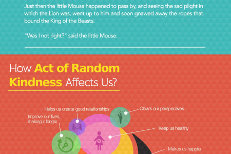 Make A Difference One Act of Kindness At A Time Infographic