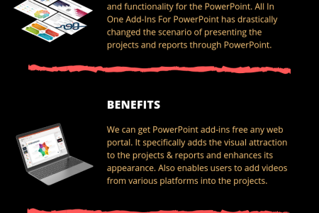 Make an Impressive Presentation by Using PowerPoint Add-Ins Infographic