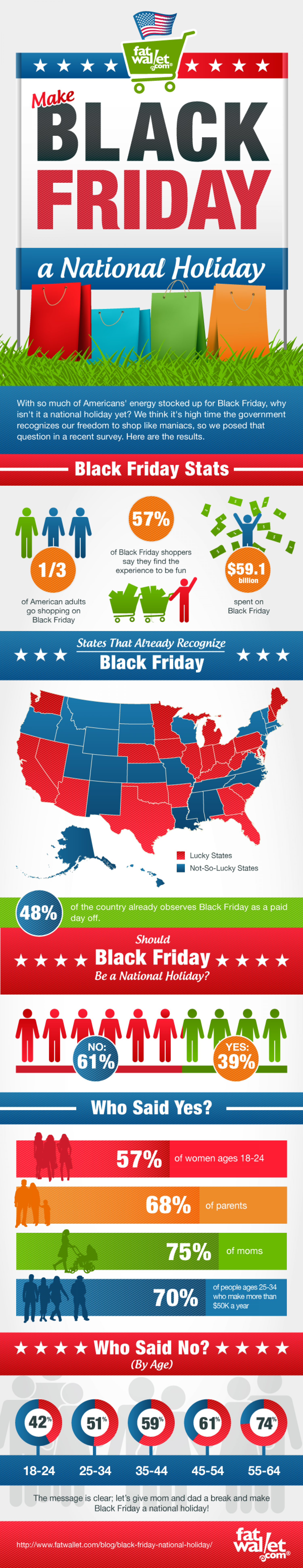 Make Black Friday National Holiday!  Infographic