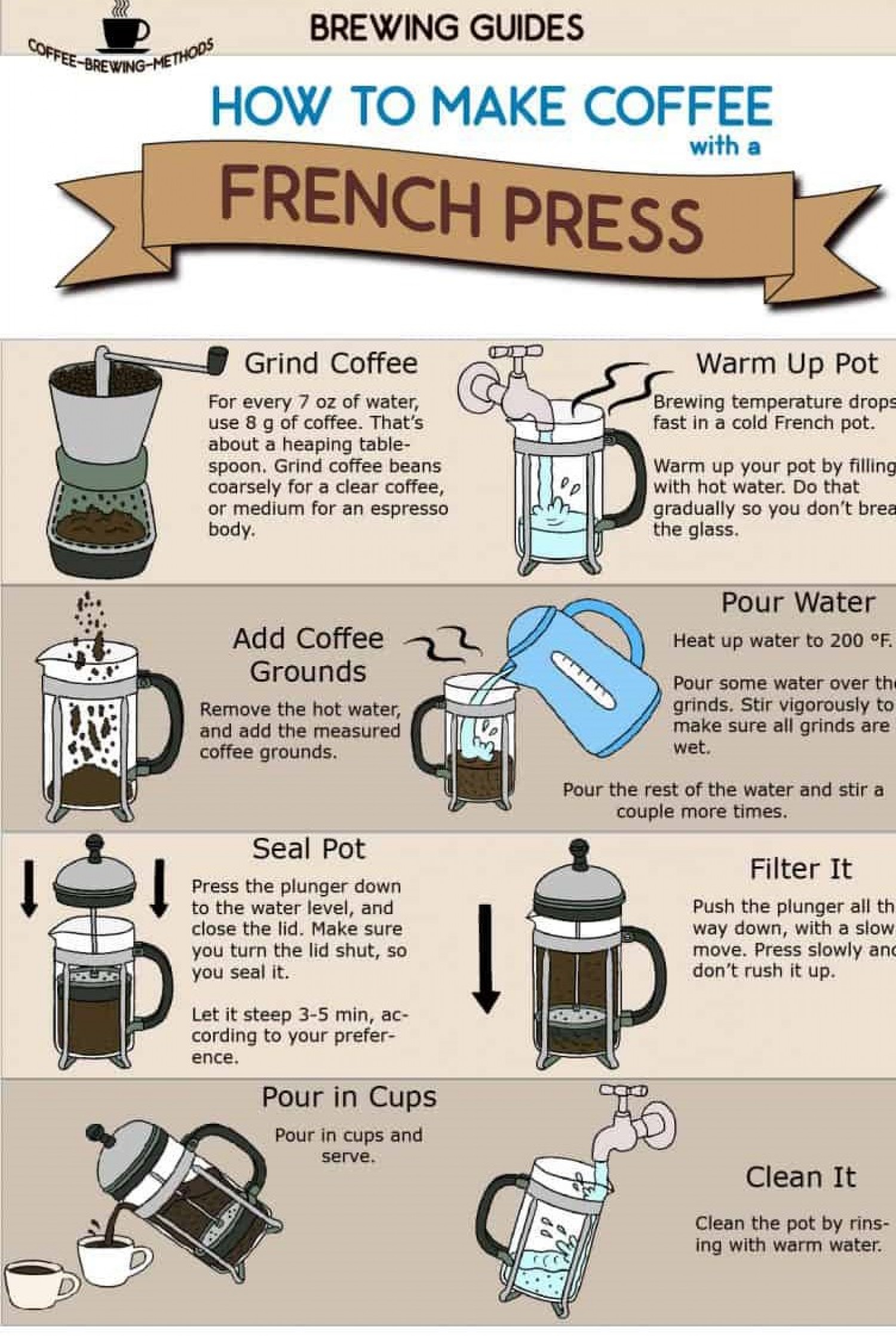 Make Coffee With a French Press Infographic