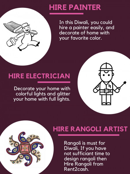 Make Diwali with Rent2cash Infographic