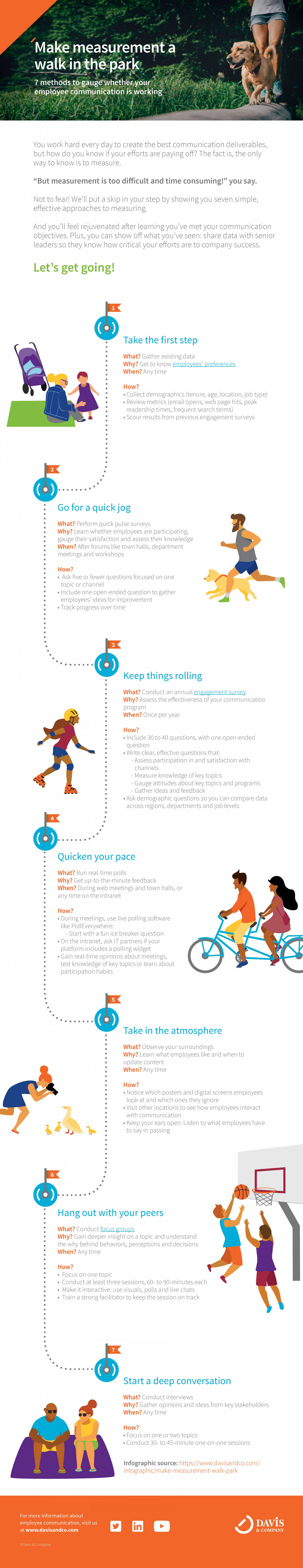 Make measurement a walk in the park Infographic