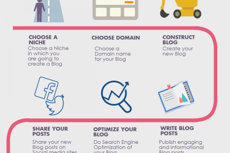 Make Money with Blogging Infographic