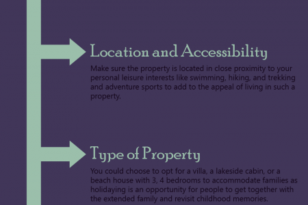 Make Sure of Pros and Cons Before Buying Vacation Homes Infographic