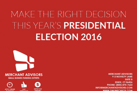 Make The Right Decision With This Year Presidential Election 2016 Infographic
