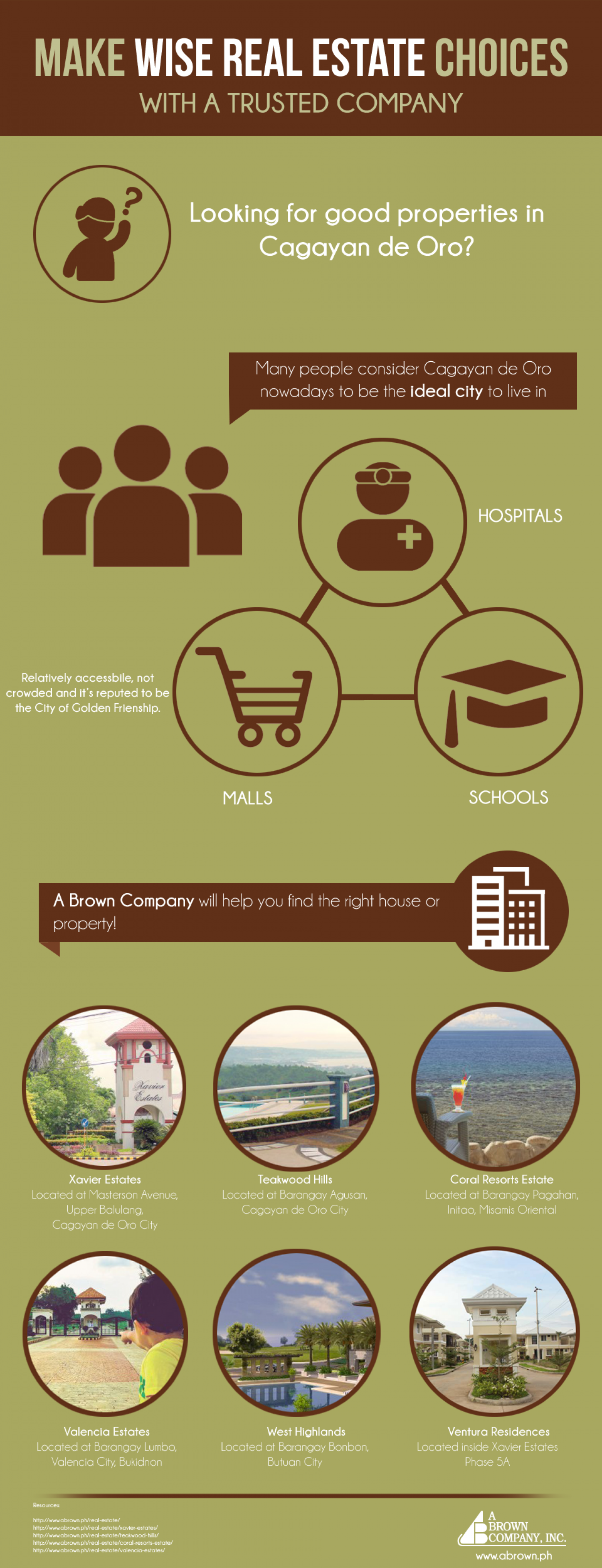 Make Wise Real Estate Choices with a Trusted Company Infographic