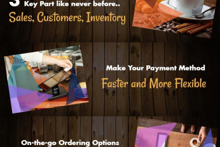 Make your choice with the Perfect POS for coffee shop Infographic
