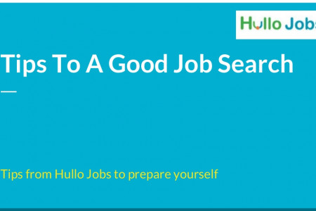 Make Your Job Search Count with Hullo Jobs Infographic