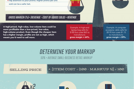 Make Your Million-Dollar Idea Infographic