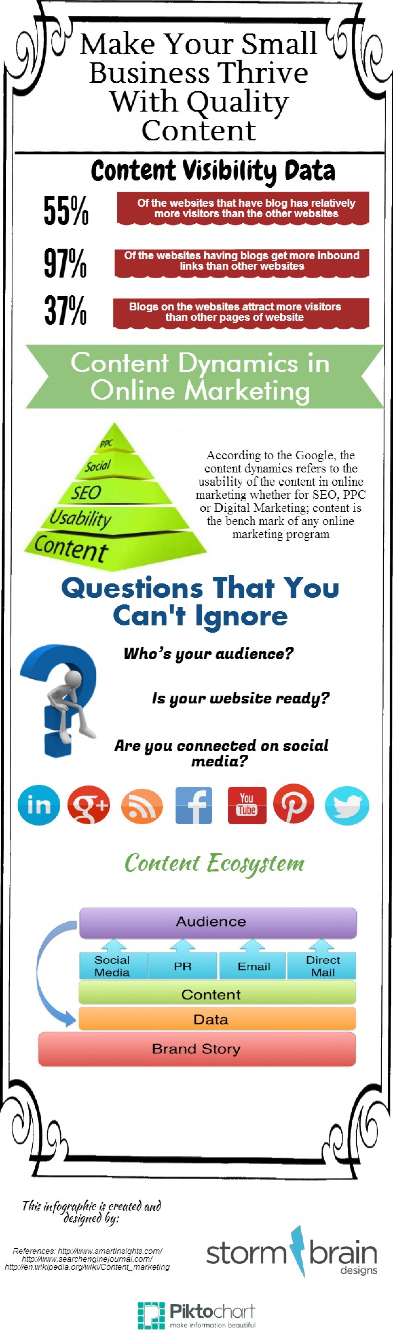 Make Your Small Business Thrive With Quality Content Infographic