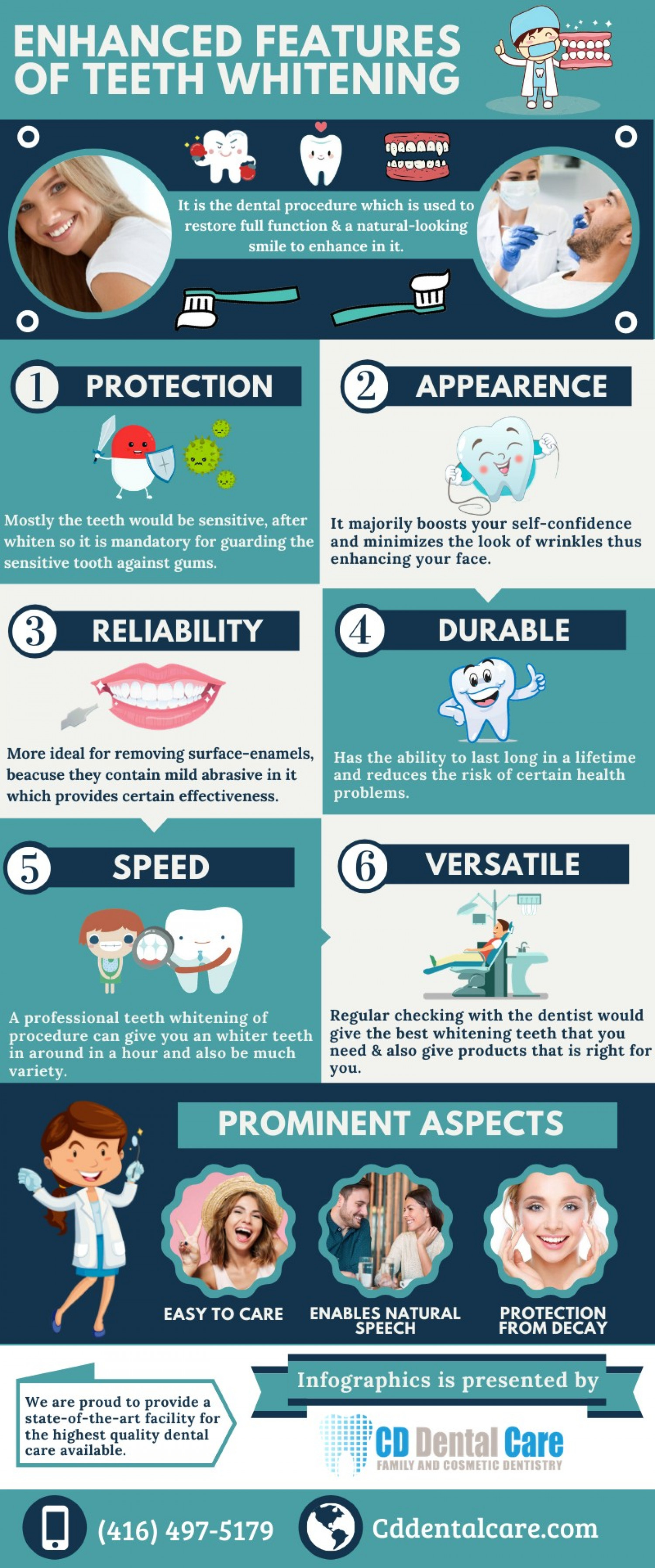 Make your Smile Health by our Dentist Infographic