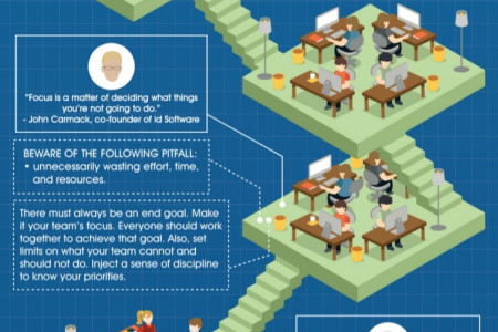 Make Your Team Presentation a Combined Effort Infographic