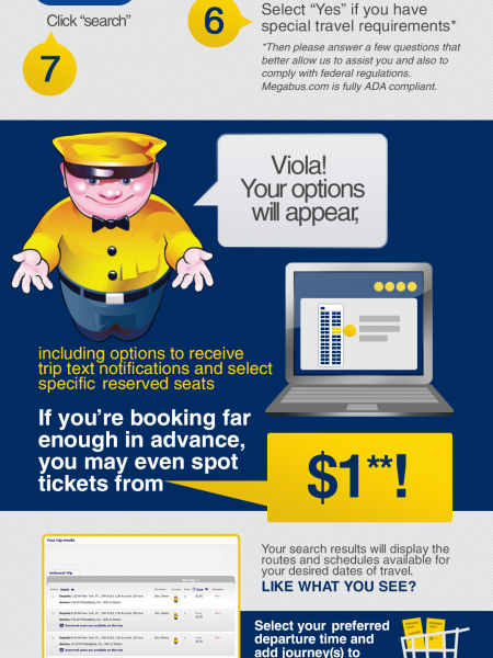 Making a Megabus reservation Infographic