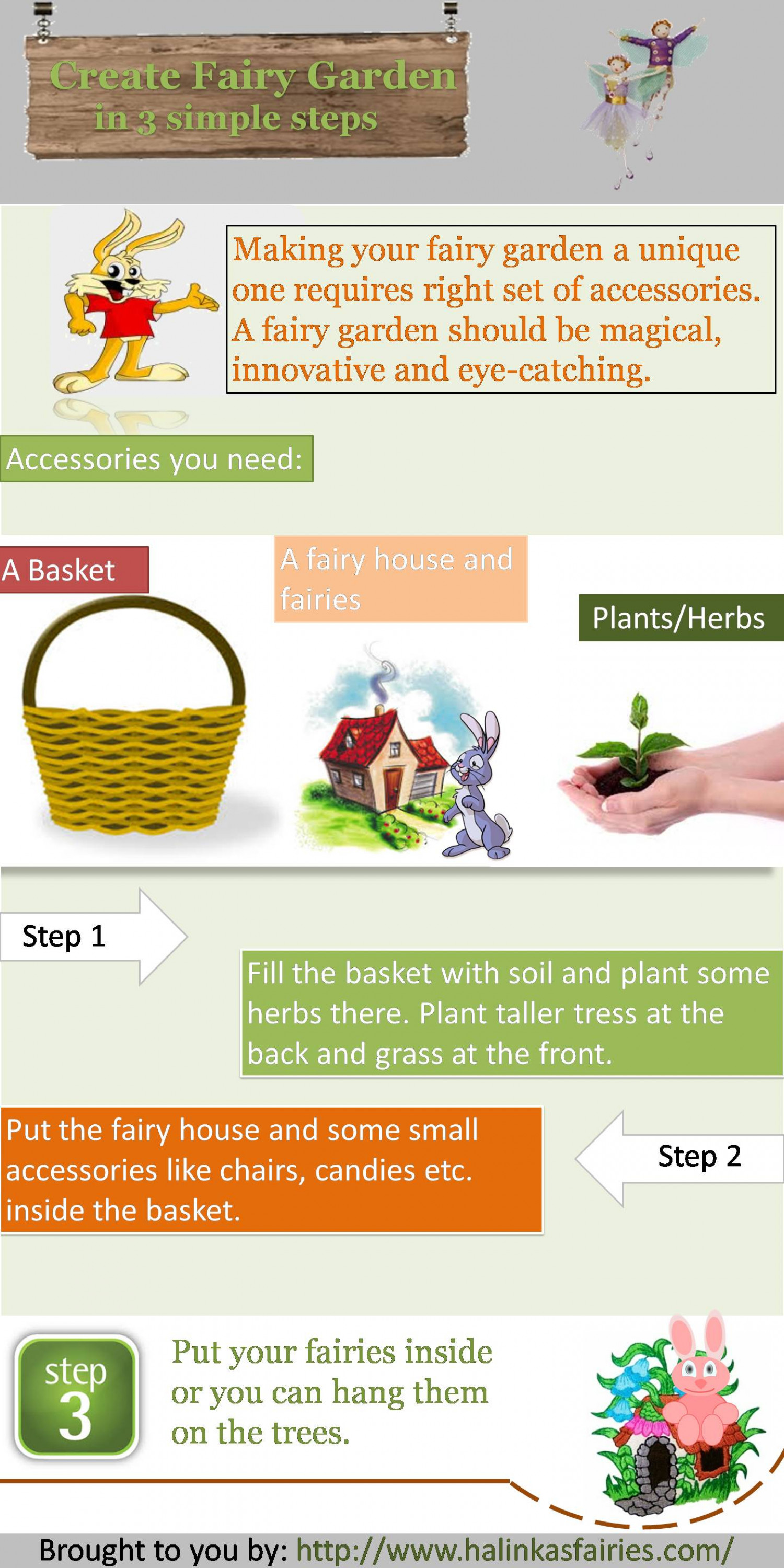 Create Fairy Garden in 3 Simple Steps Infographic