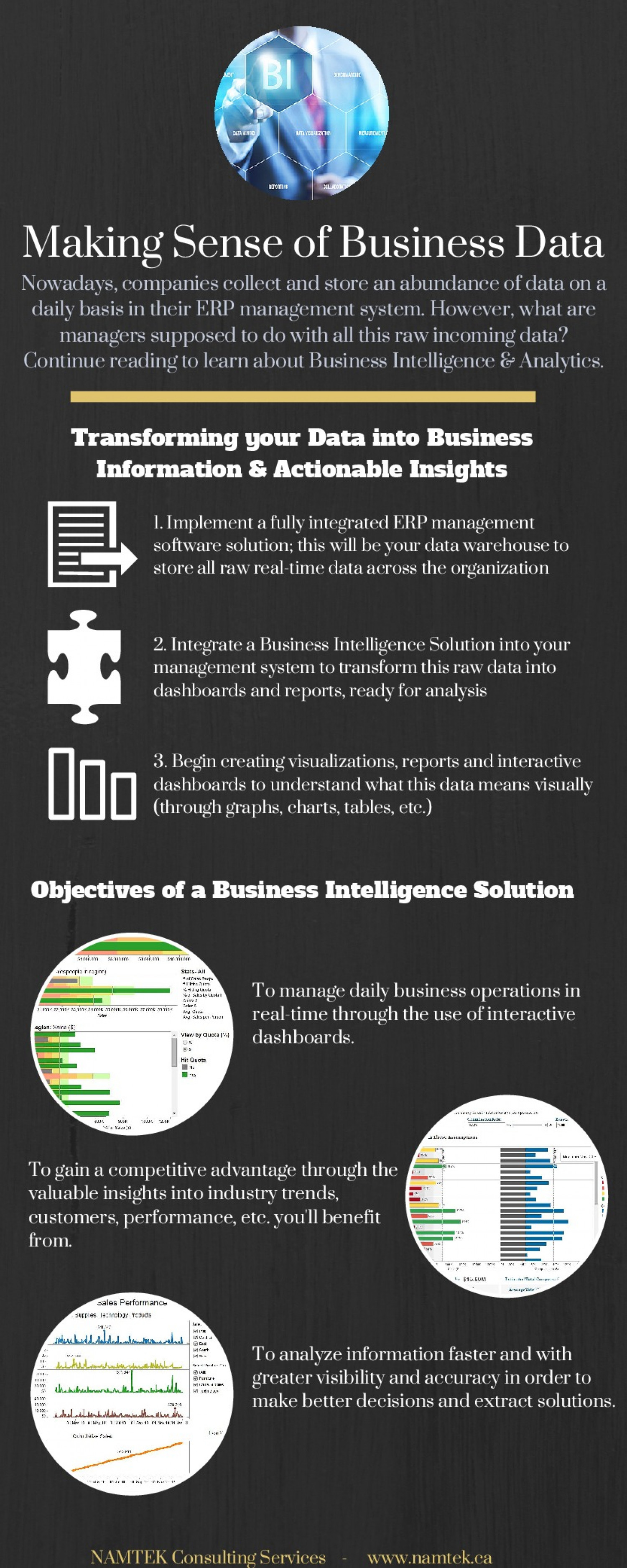 Making Sense of Data with Business Intelligence Tools Infographic