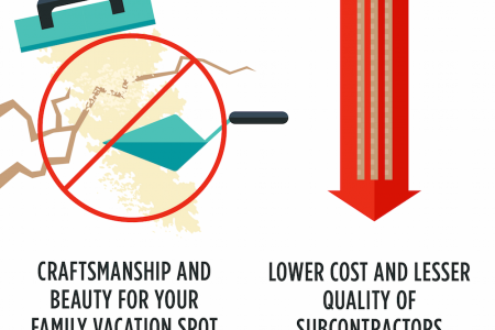 Making Sure Your Pool Is Structurally Sound Infographic