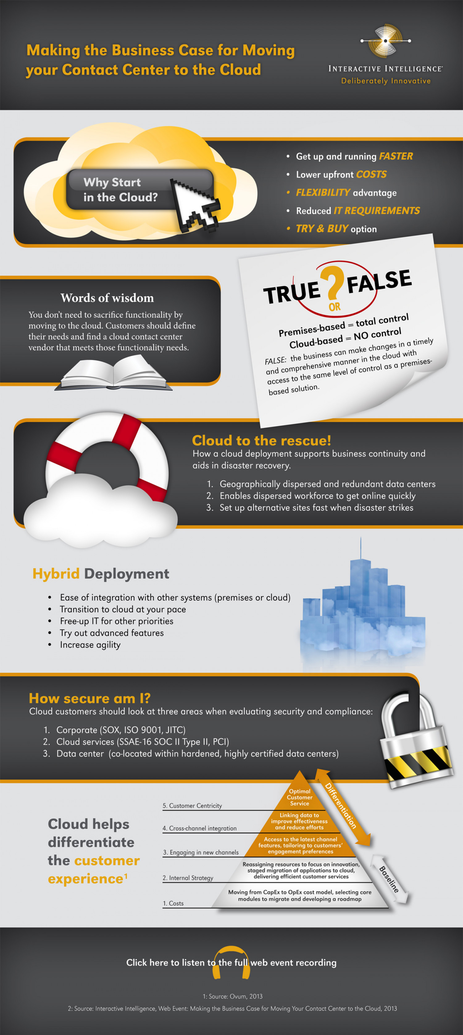 Making the Business Case for Moving your Contact Center to the Cloud – Interactive Intelligence Infographic