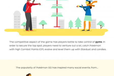 Making The Most of Pokemon Go  Infographic