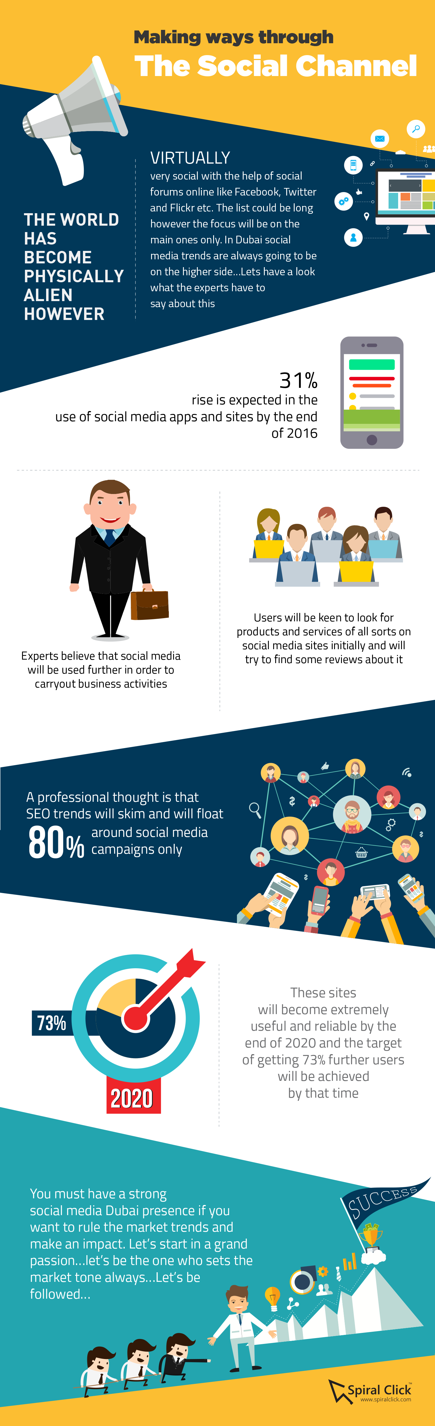 Making Ways Through The Social Channel... Infographic