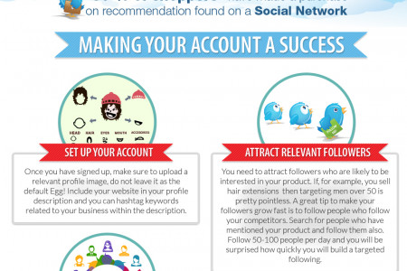 Making Your Twitter Account a Success Infographic