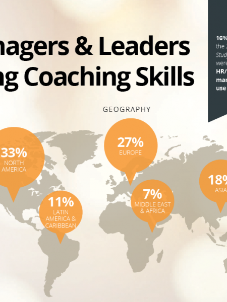 Managers and Leaders Using Coaching Skills Infographic