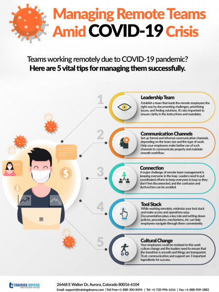 Managing Remote Teams Amid COVID-19 Crisis Infographic