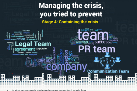 Managing the Crisis: Step 4 - Contain the Crisis - Astrum Infographic