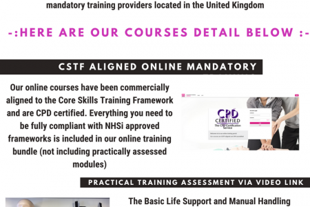 Mandatory Training for Healthcare Professionals Infographic