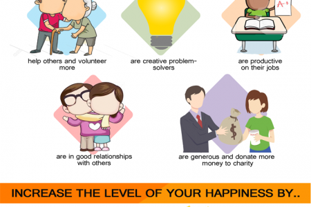 Manipulate your happiness Infographic