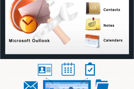 Manual Tips for Recover and Reapir Damaged Outlook PST Files Infographic