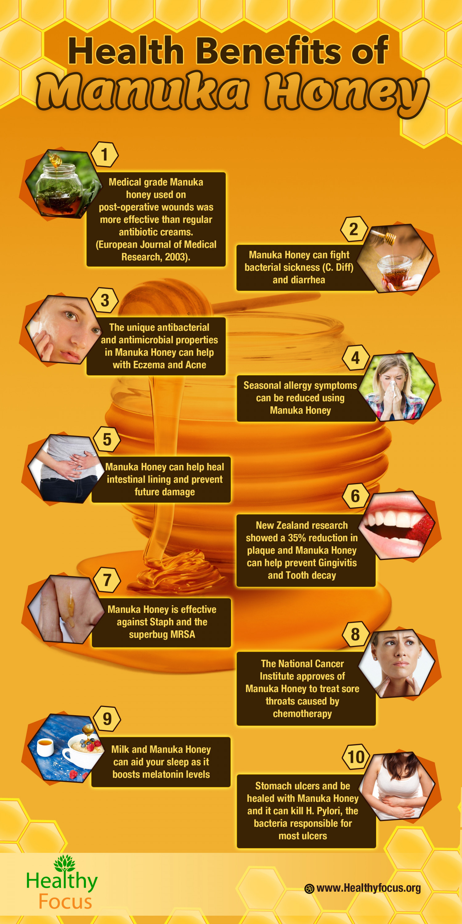 Manuka Honey Health Benefits Infographic