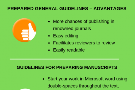 Manuscript Paper Writing | Scientific | Medical | Research Infographic