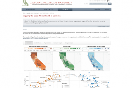 Mapping the Gaps: Mental Health in California Infographic