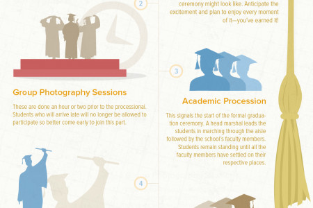 Mapping the March: Your Graduation Day Blueprint Infographic