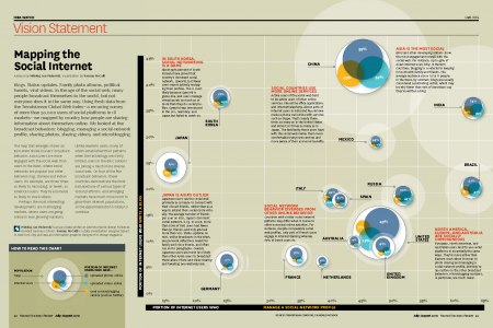 Mapping the Social Internet Infographic