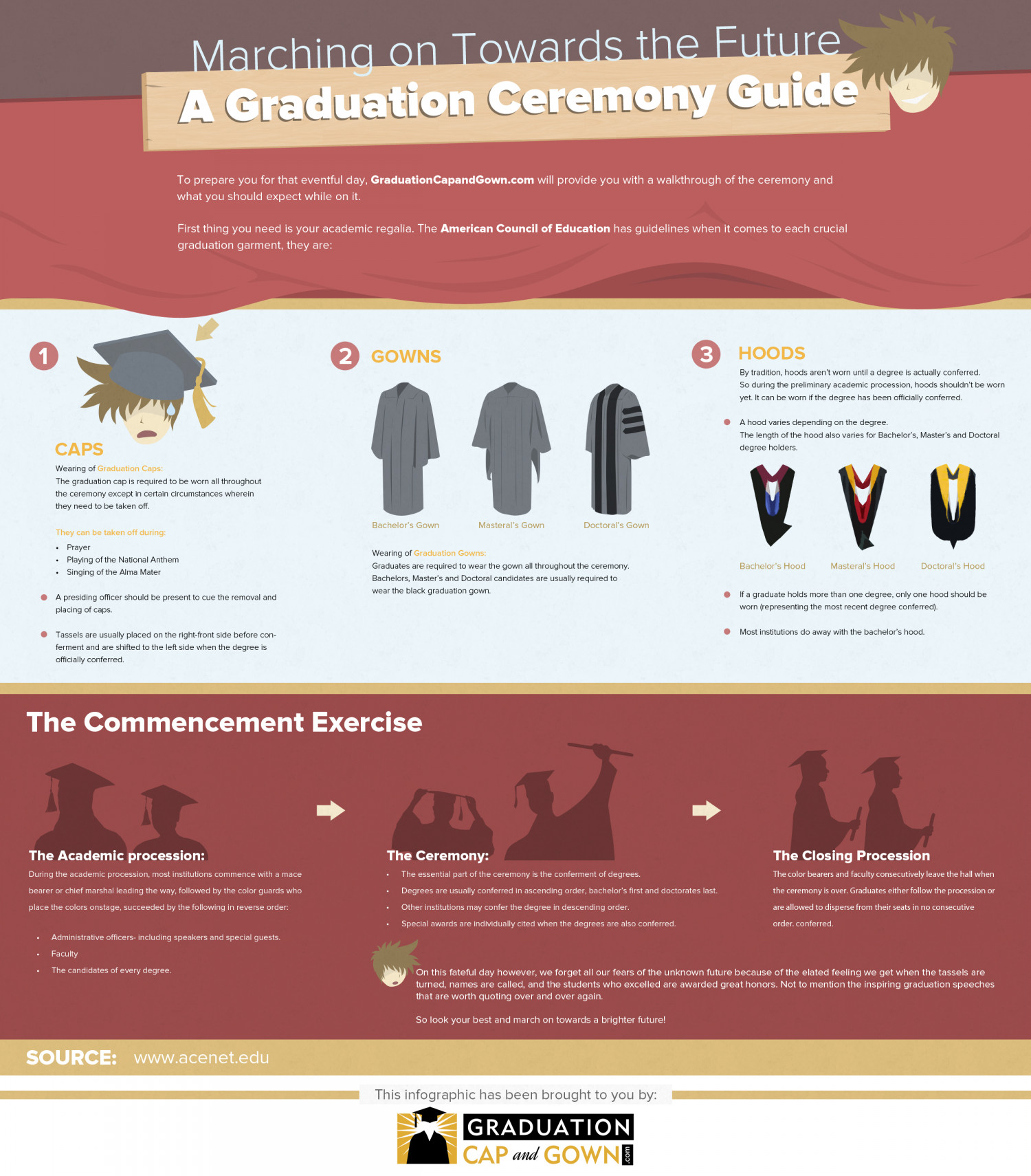 Marching On Towards the Future: A Graduation Ceremony Guide Infographic