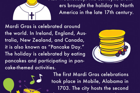 Mardi Gras Facts Infographic