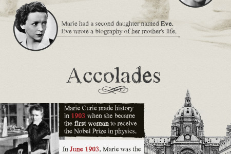 Marie Curie Infographic