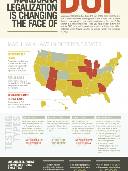 How Marijuana Legalization is Changing the Face of DUI Infographic