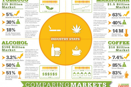 Marijuana Vs. Tobacco Infographic