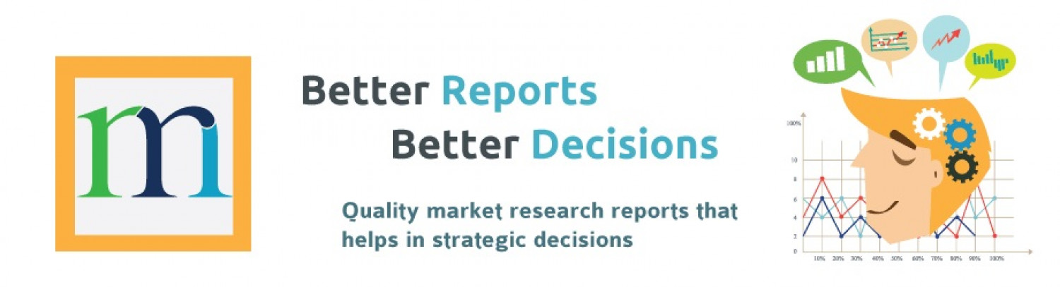 Market Research in USA Infographic