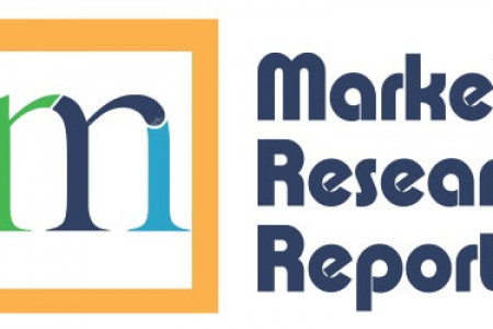 Market Research Infographic