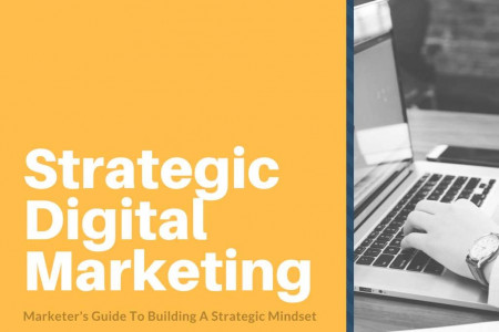 Marketer's Guide To Building A Strategic Mindset Infographic