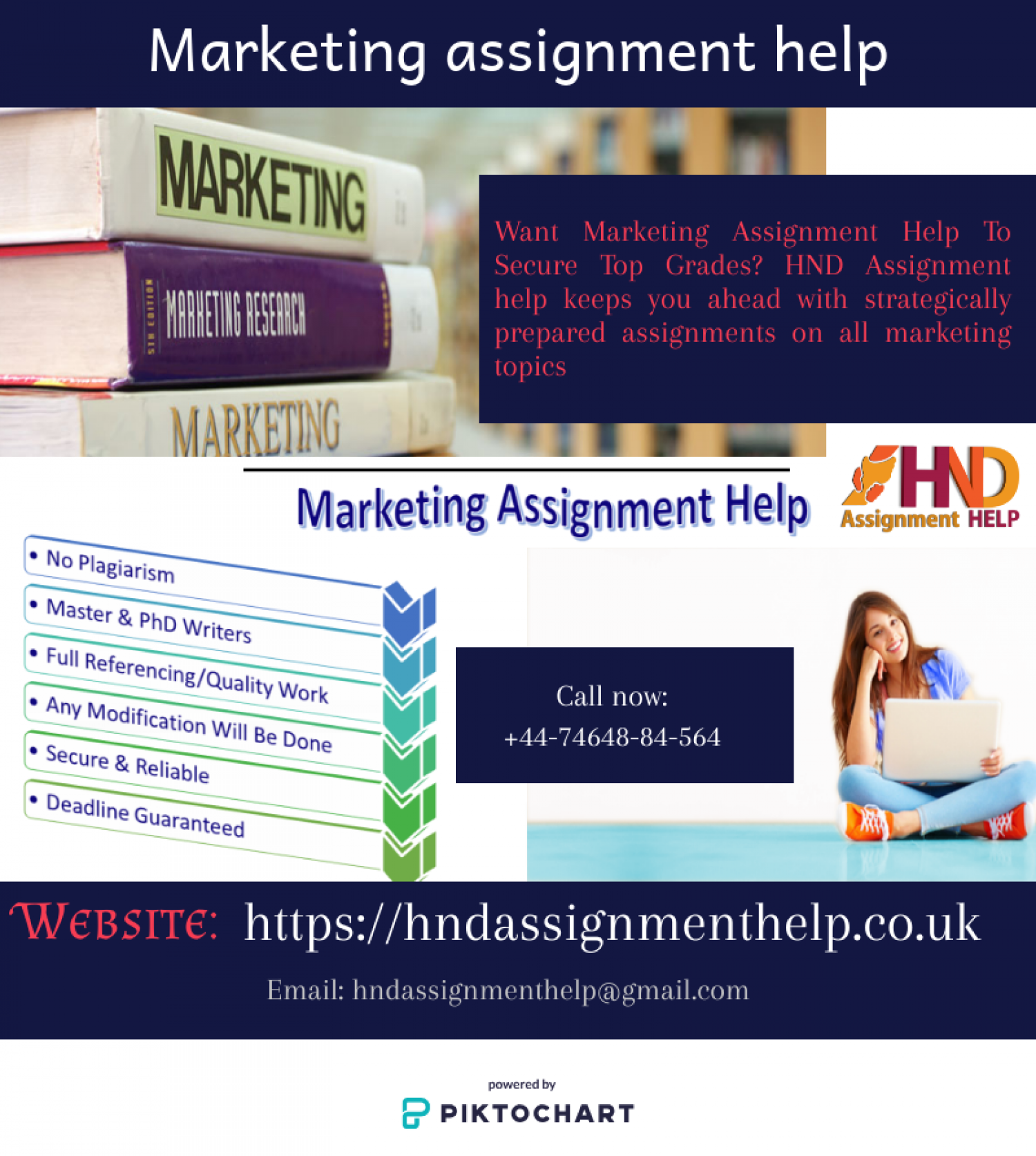 Marketing assignment help Infographic