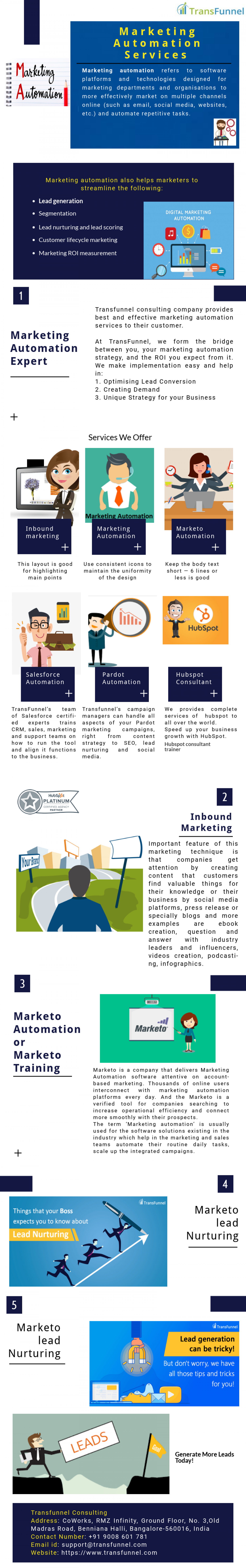 Marketing Automation Services by Transfunnel Infographic