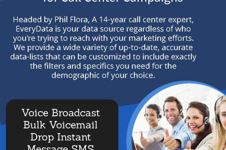 Marketing Data and Call Center Data Infographic