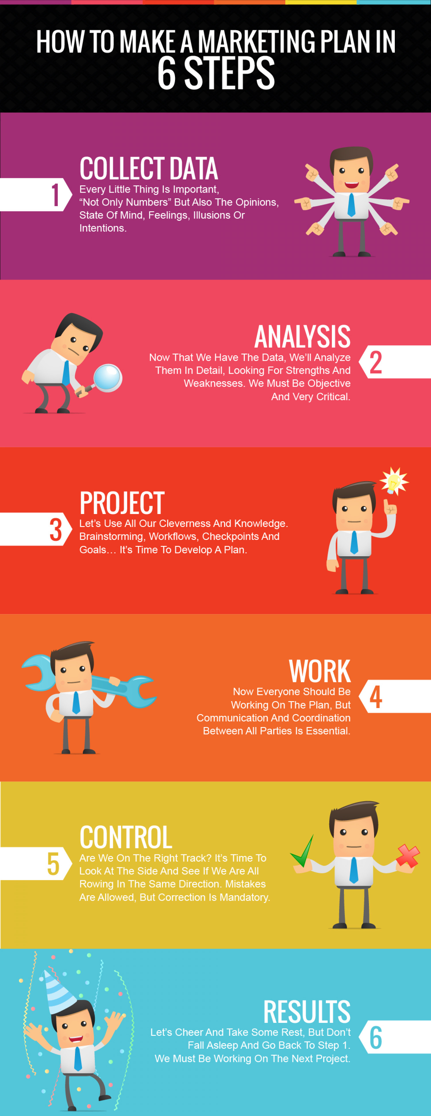 How Do You Create A Marketing Plan | How To Make A Marketing Plan In 6 Steps Visual Ly