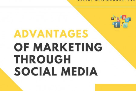 Marketing Through Social Media Infographic